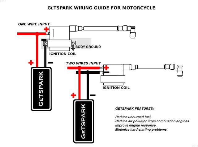 getsparkwiringguide